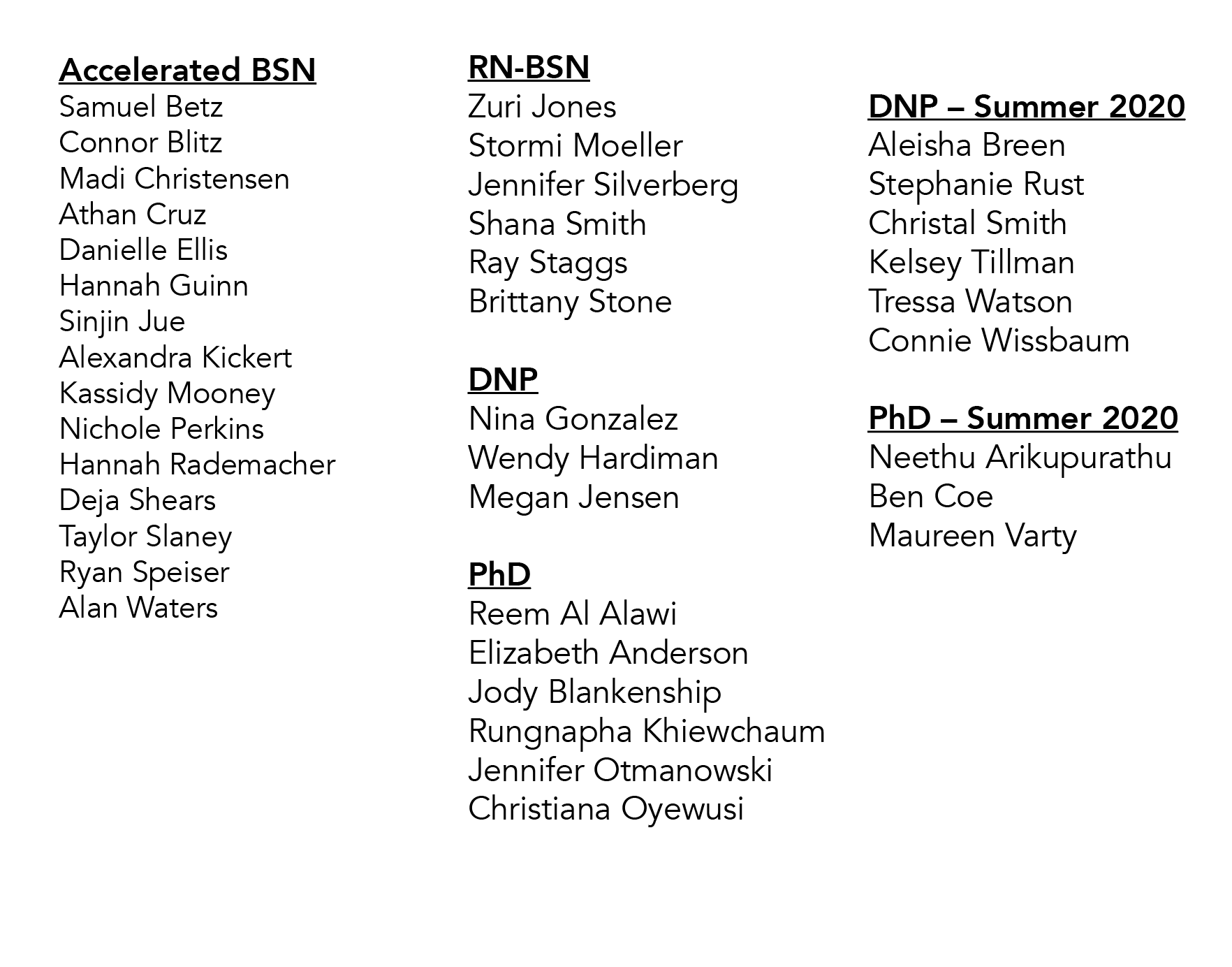 Accelerated and PhD Student List
